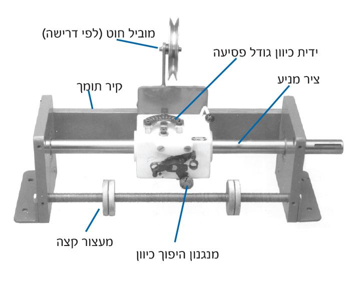 Traverse unit, 14 233 Shinua 3 page23 b