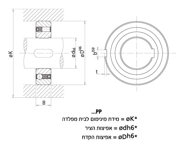 1 14 9 pic catalog 1 59, GMN, ringspann, מיסבים, מיסבים חד כיווניים gmn, קטלוגים מיסבים