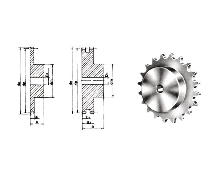 גלגל שרשרת תקן אירופאי, 9 17 1